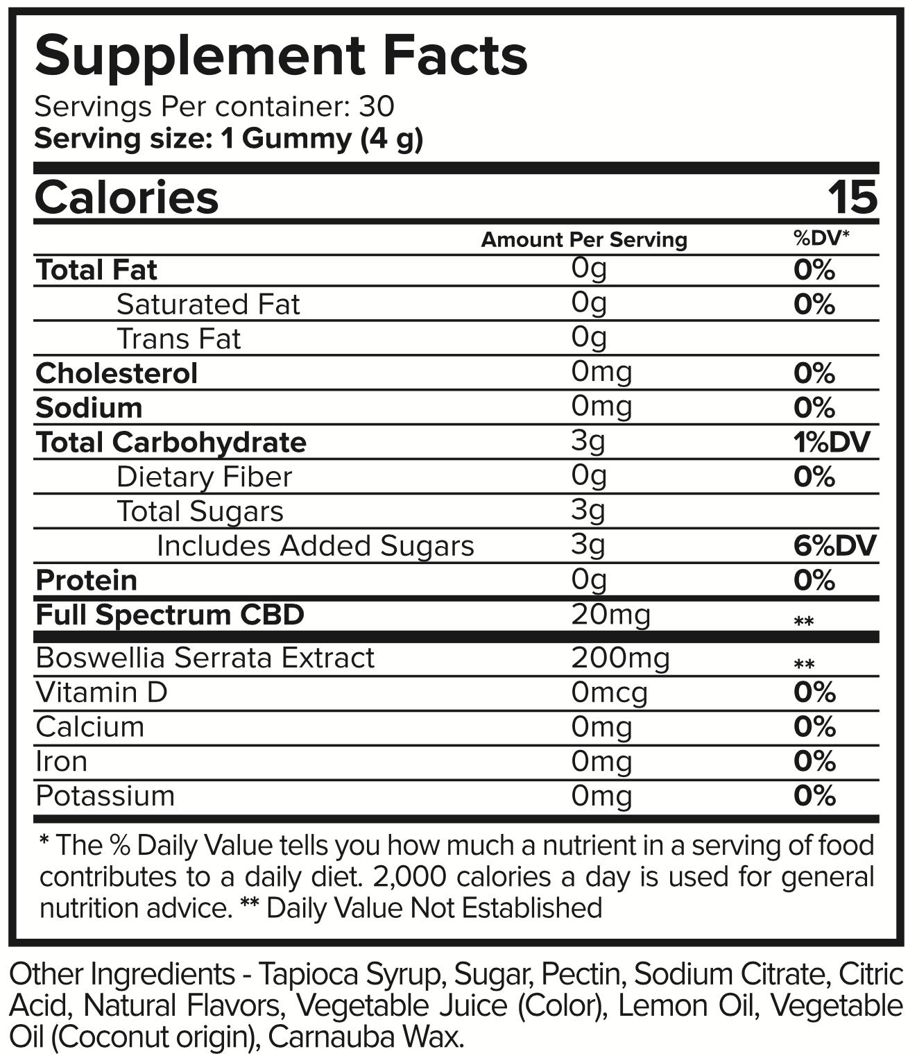 Joint Restore Gummies Ingredients